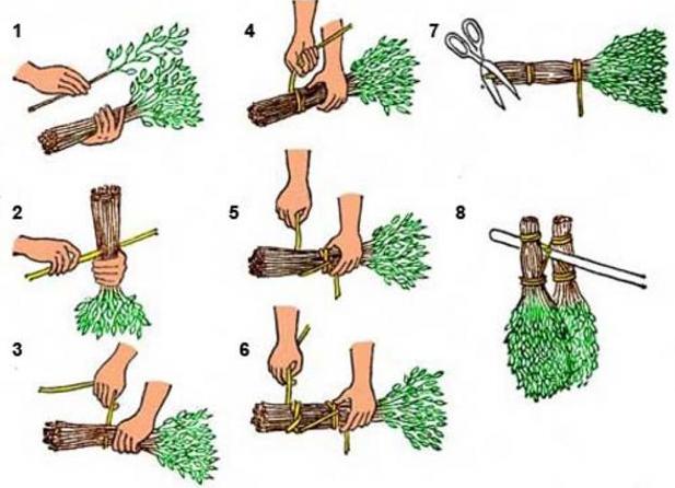 Правильное вязание банных веников