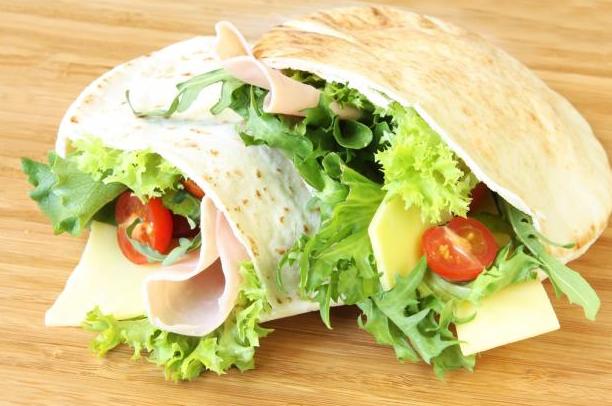 Бездрожжевая диета